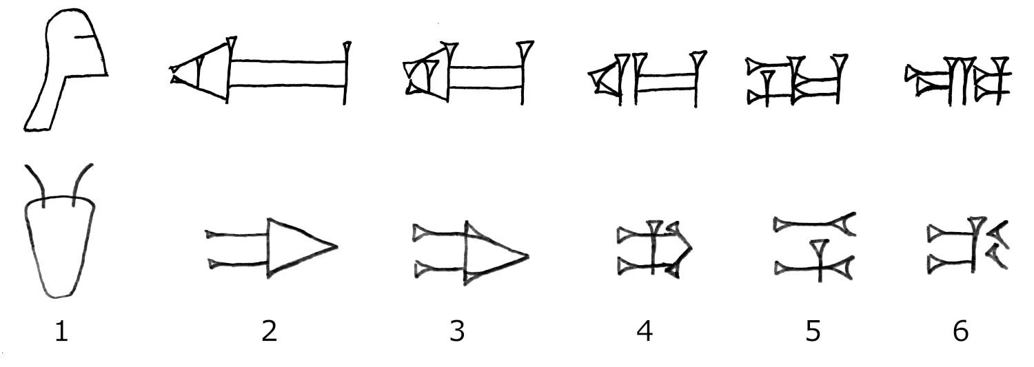 Examples images of the evolution of cuneiform signs.